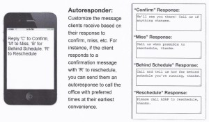 Appt Reminders page